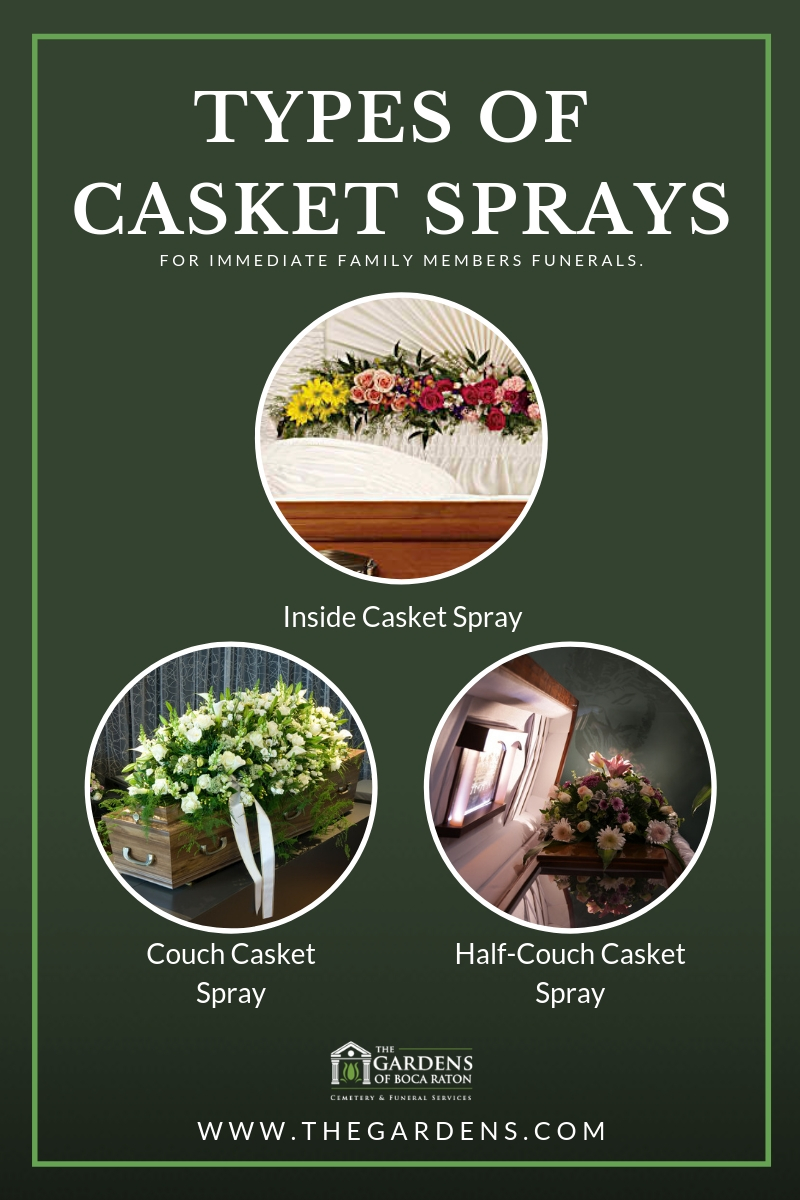 Types of Casket Sprays